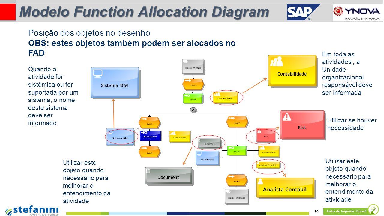 Posição dos objetos no desenho OBS: estes objetos também podem ser alocados no FAD Em toda as atividades, a Unidade organizacional responsável deve se