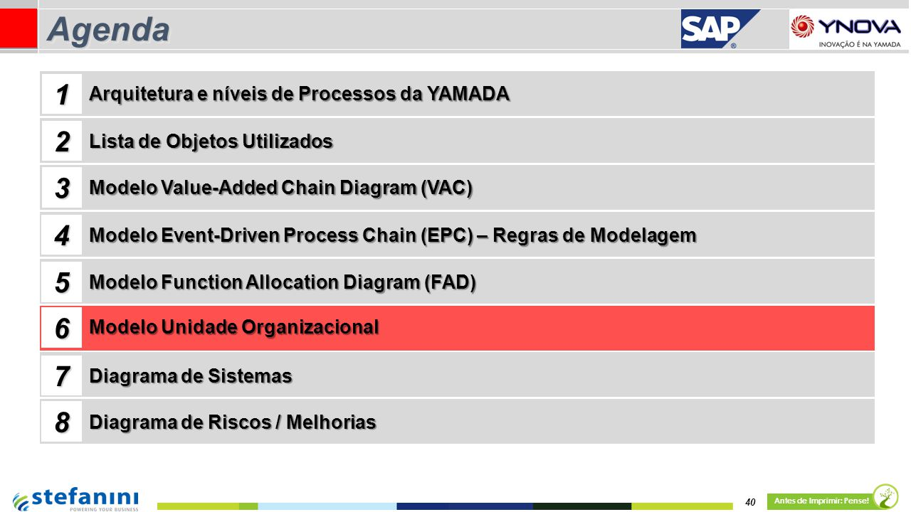 40 Antes de Imprimir: Pense! AgendaAgenda Lista de Objetos Utilizados Modelo Value-Added Chain Diagram (VAC) 1 2 3 4 Arquitetura e níveis de Processos