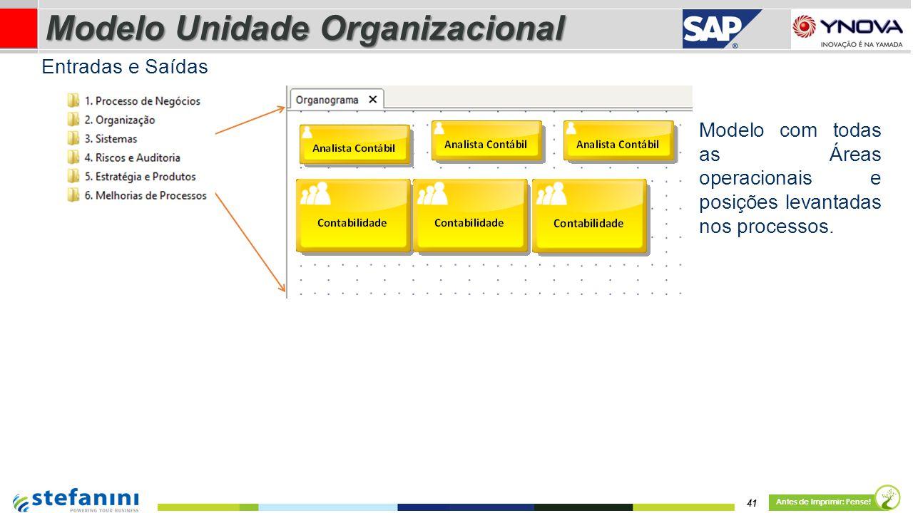 Modelo com todas as Áreas operacionais e posições levantadas nos processos. 41 Antes de Imprimir: Pense! Modelo Unidade Organizacional Entradas e Saíd