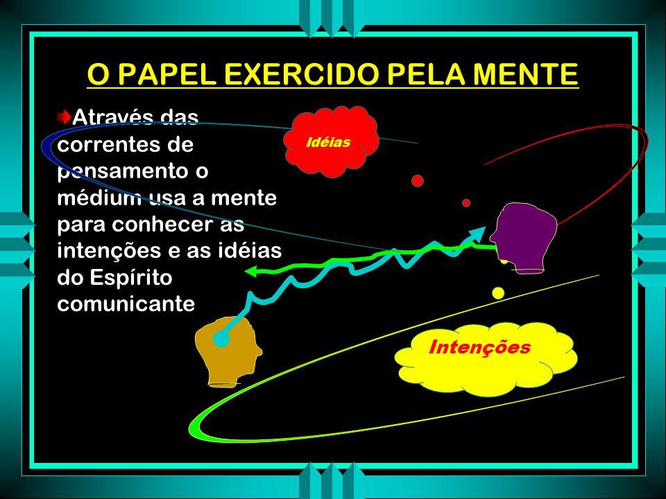 MECANISMO BÁSICO DAS COMUNICAÇÕES MEDIÚNICAS