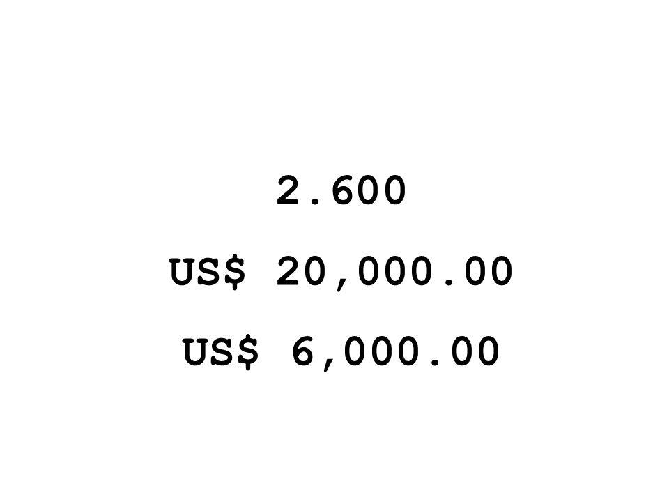 2.600 US$ 20,000.00 US$ 6,000.00