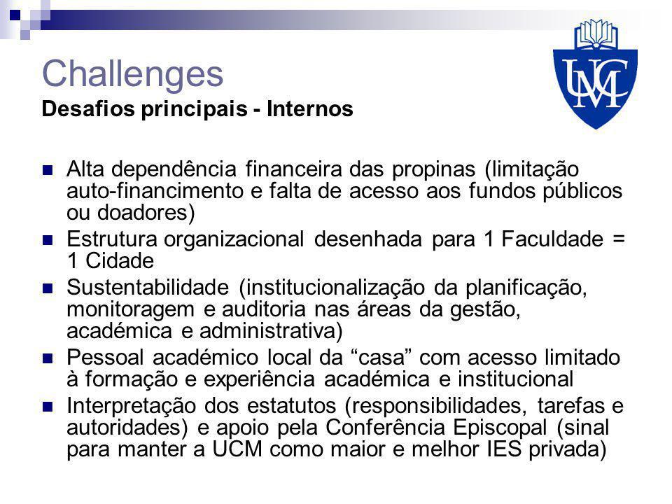 Challenges Desafios principais - Internos Alta dependência financeira das propinas (limitação auto-financimento e falta de acesso aos fundos públicos