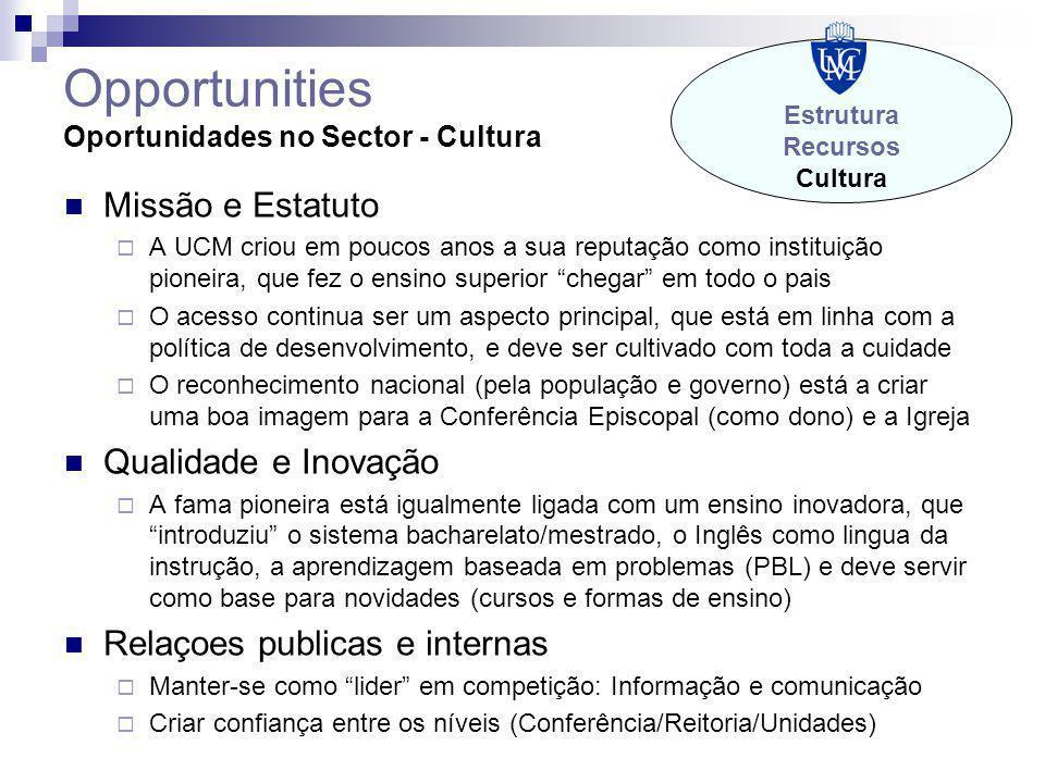 Opportunities Oportunidades no Sector - Cultura Missão e Estatuto  A UCM criou em poucos anos a sua reputação como instituição pioneira, que fez o en