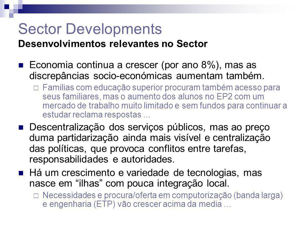 Sector Developments Desenvolvimentos relevantes no Sector Economia continua a crescer (por ano 8%), mas as discrepâncias socio-económicas aumentam tam