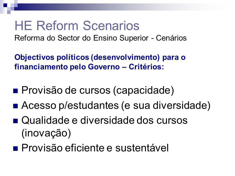 HE Reform Scenarios Reforma do Sector do Ensino Superior - Cenários Provisão de cursos (capacidade) Acesso p/estudantes (e sua diversidade) Qualidade