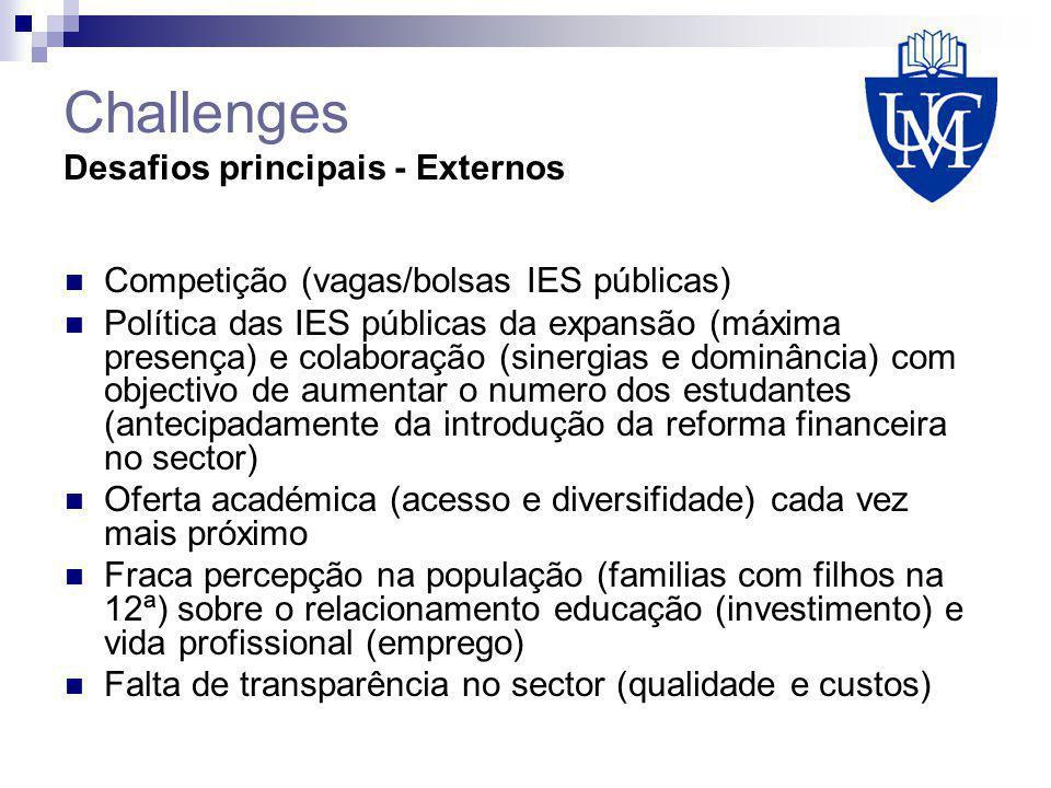 Challenges Desafios principais - Externos Competição (vagas/bolsas IES públicas) Política das IES públicas da expansão (máxima presença) e colaboração