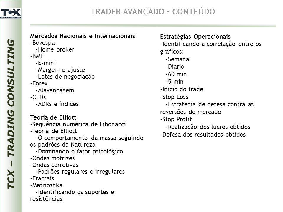 TRADER AVANÇADO - CONTEÚDO Mercados Nacionais e Internacionais -Bovespa -Home broker -BMF -E-mini -Margem e ajuste -Lotes de negociação -Forex -Alavan