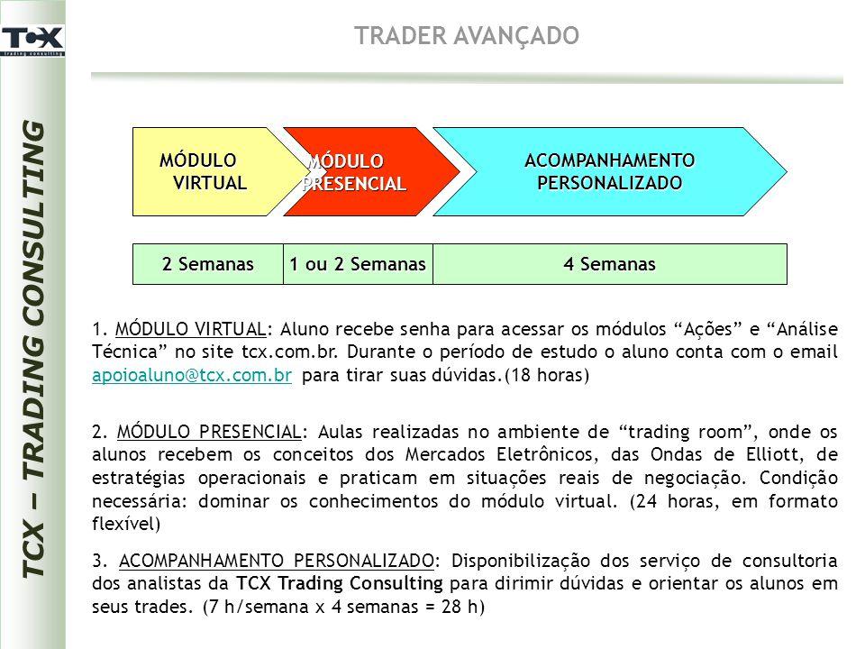 """TRADER AVANÇADO 1. MÓDULO VIRTUAL: Aluno recebe senha para acessar os módulos """"Ações"""" e """"Análise Técnica"""" no site tcx.com.br. Durante o período de est"""
