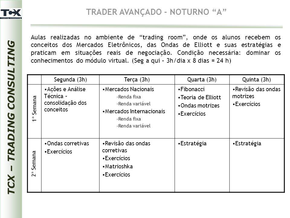 """TRADER AVANÇADO - NOTURNO """"A"""" Segunda (3h)Terça (3h)Quarta (3h)Quinta (3h) Ações e Análise Técnica – consolidação dos conceitos Mercados Nacionais –Re"""
