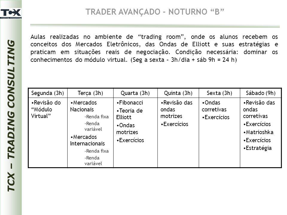 """TRADER AVANÇADO - NOTURNO """"B"""" Segunda (3h)Terça (3h)Quarta (3h)Quinta (3h)Sexta (3h)Sábado (9h) Revisão do """"Módulo Virtual"""" Mercados Nacionais –Renda"""
