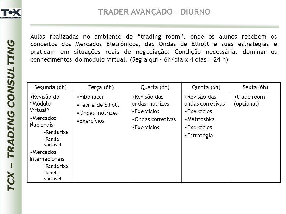 """TRADER AVANÇADO - DIURNO Segunda (6h)Terça (6h)Quarta (6h)Quinta (6h)Sexta (6h) Revisão do """"Módulo Virtual"""" Mercados Nacionais –Renda fixa –Renda vari"""