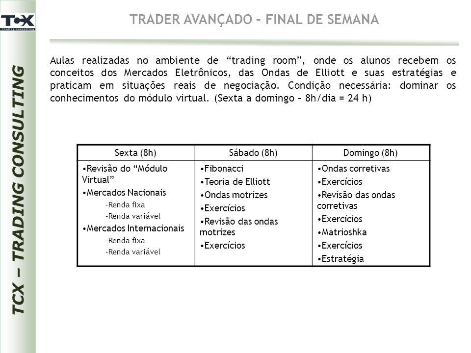 """TRADER AVANÇADO – FINAL DE SEMANA Sexta (8h)Sábado (8h)Domingo (8h) Revisão do """"Módulo Virtual"""" Mercados Nacionais –Renda fixa –Renda variável Mercado"""