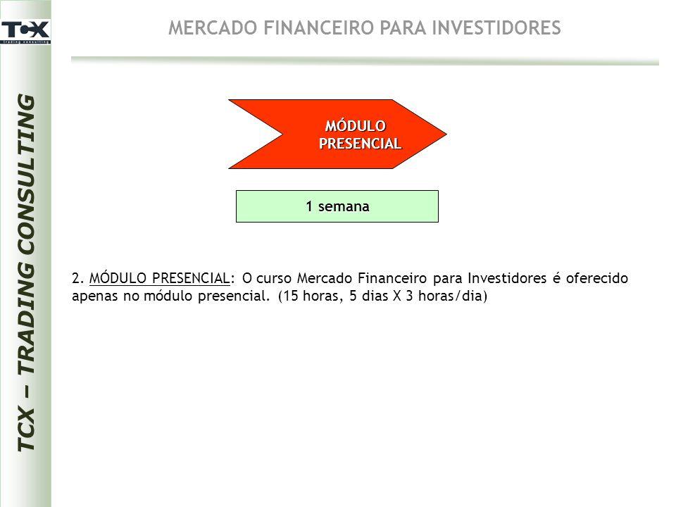 MERCADO FINANCEIRO PARA INVESTIDORES 1 semana MÓDULO MÓDULO PRESENCIAL PRESENCIAL 2. MÓDULO PRESENCIAL: O curso Mercado Financeiro para Investidores é