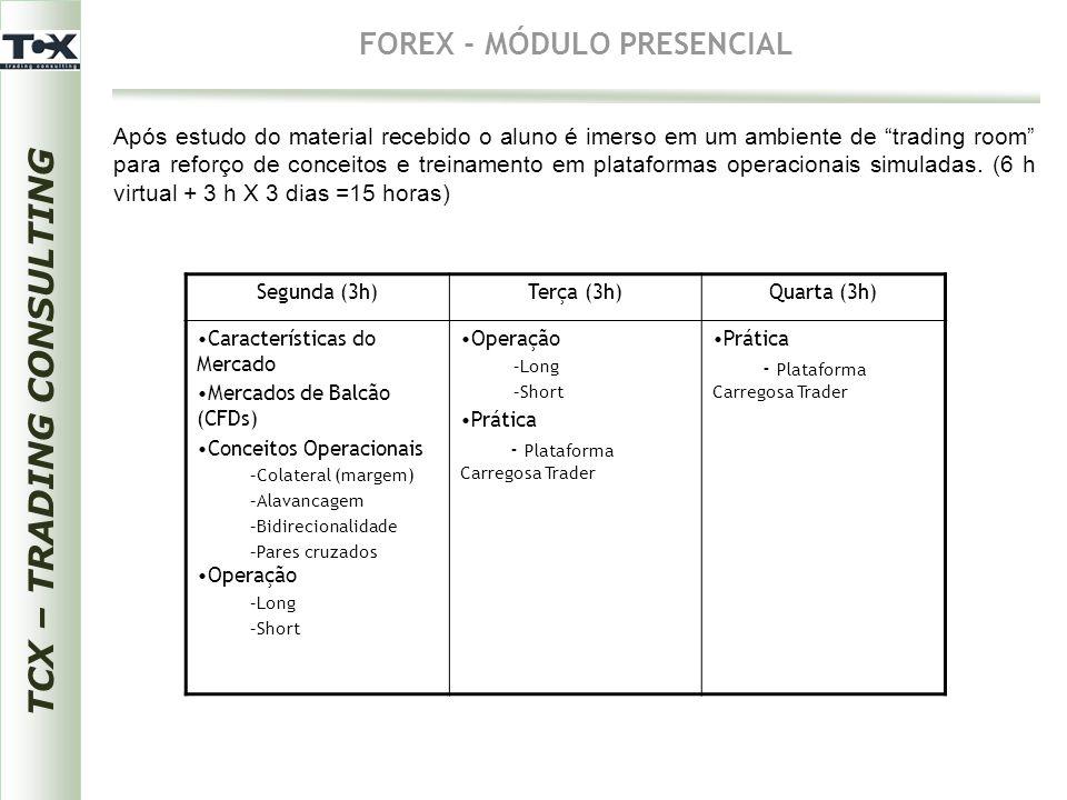 FOREX - MÓDULO PRESENCIAL Segunda (3h)Terça (3h)Quarta (3h) Características do Mercado Mercados de Balcão (CFDs) Conceitos Operacionais –Colateral (ma