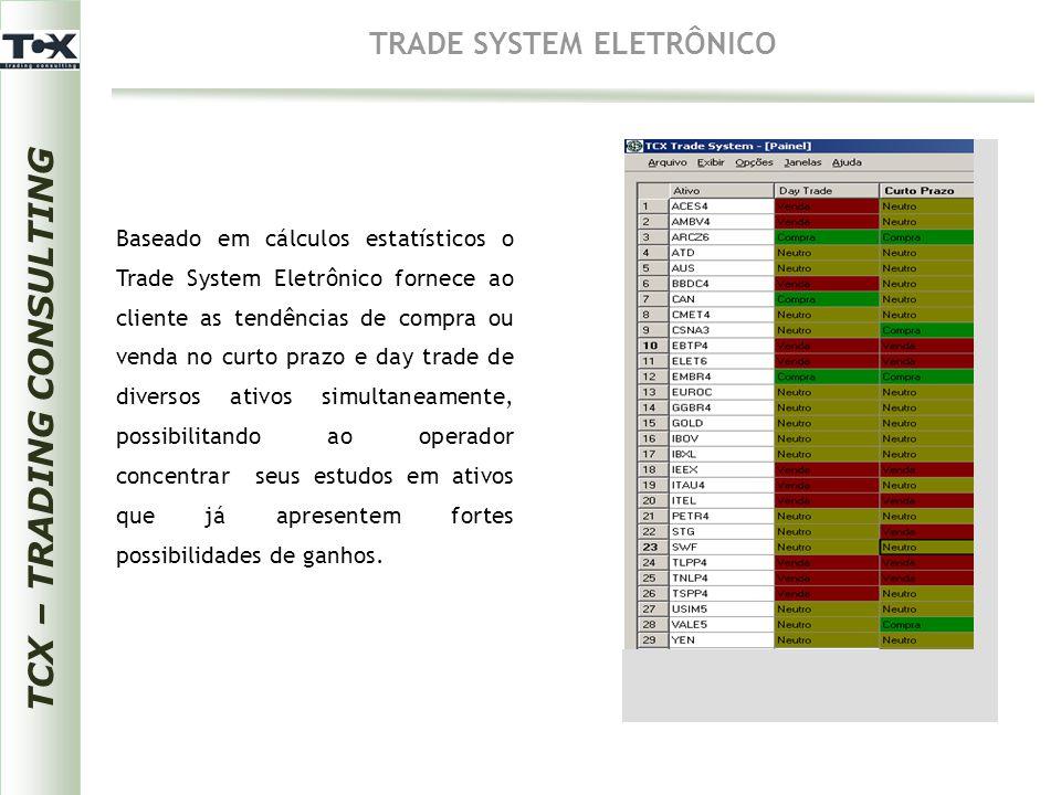 TCX – TRADING CONSULTING TRADE SYSTEM ELETRÔNICO Baseado em cálculos estatísticos o Trade System Eletrônico fornece ao cliente as tendências de compra