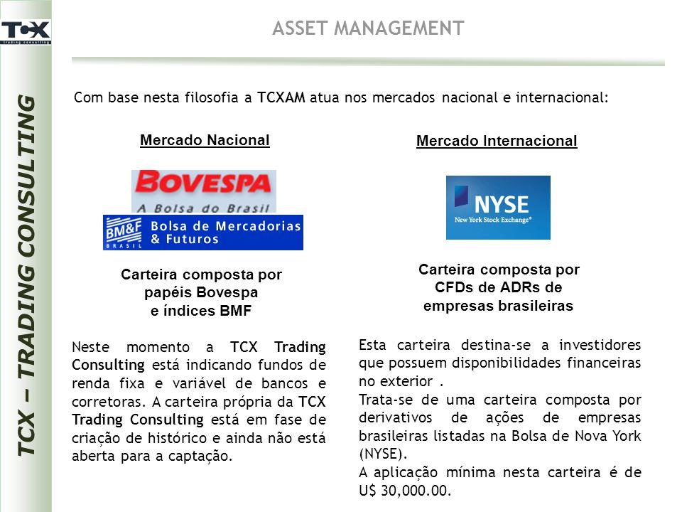 TCX – TRADING CONSULTING ASSET MANAGEMENT Com base nesta filosofia a TCXAM atua nos mercados nacional e internacional: Mercado Internacional Carteira