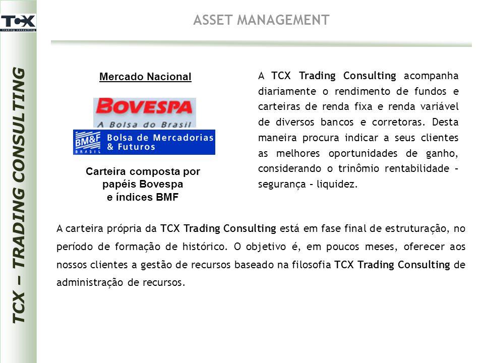TCX – TRADING CONSULTING ASSET MANAGEMENT A TCX Trading Consulting acompanha diariamente o rendimento de fundos e carteiras de renda fixa e renda vari