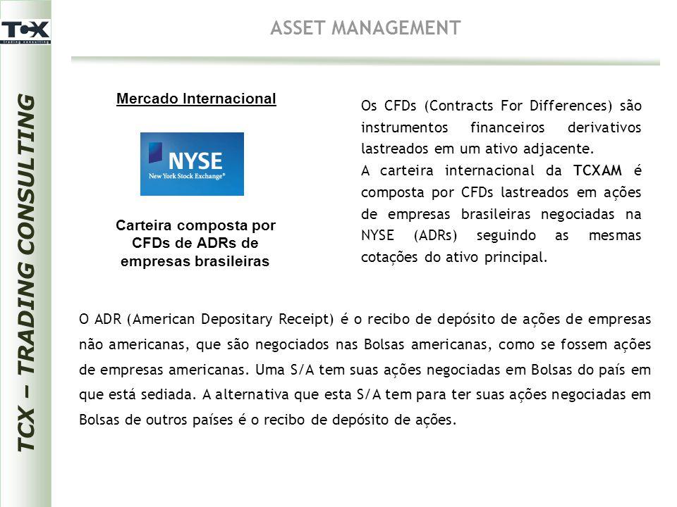 TCX – TRADING CONSULTING ASSET MANAGEMENT Mercado Internacional Carteira composta por CFDs de ADRs de empresas brasileiras Os CFDs (Contracts For Diff