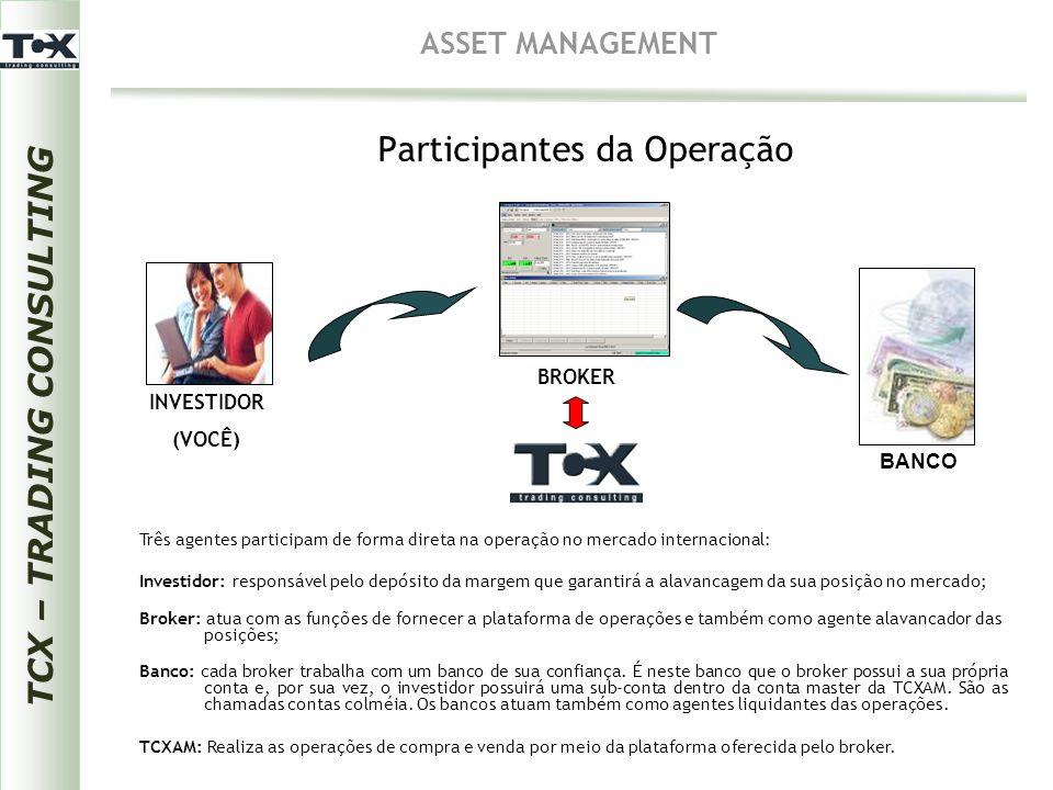 Participantes da Operação Banco: cada broker trabalha com um banco de sua confiança. É neste banco que o broker possui a sua própria conta e, por sua
