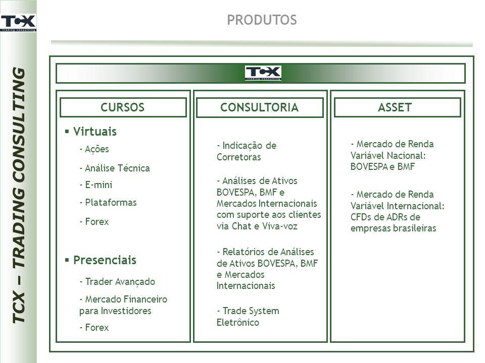 TCX – TRADING CONSULTING INVESTIDOR CORRETORAS MERCADOS ÁREA DE ATUAÇÃO NOSSA MISSÃO: MAXIMIZAR OS GANHOS FINANCEIROS DOS INVESTIDORES, ASSESSORANDO-OS NA SUA RELAÇÃO COM OS MERCADOS E OS AGENTES ATUANTES, DE FORMA ÁGIL E COM INFORMAÇÃO DE QUALIDADE.