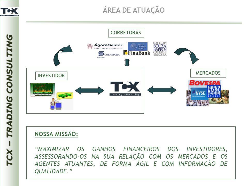 """TCX – TRADING CONSULTING INVESTIDOR CORRETORAS MERCADOS ÁREA DE ATUAÇÃO NOSSA MISSÃO: """"MAXIMIZAR OS GANHOS FINANCEIROS DOS INVESTIDORES, ASSESSORANDO-"""