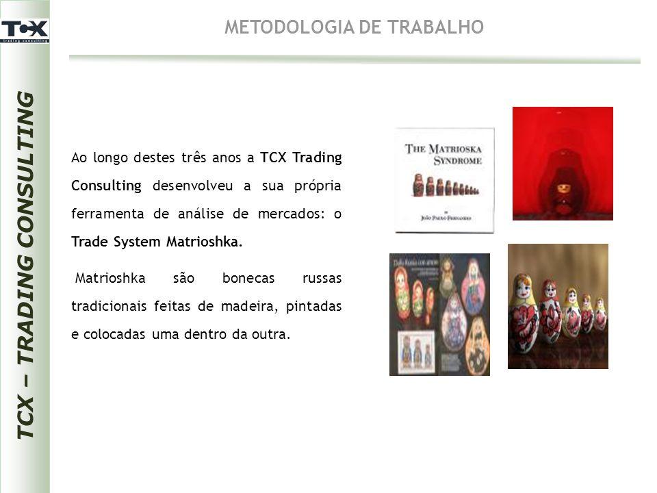 TCX – TRADING CONSULTING METODOLOGIA DE TRABALHO Ao longo destes três anos a TCX Trading Consulting desenvolveu a sua própria ferramenta de análise de