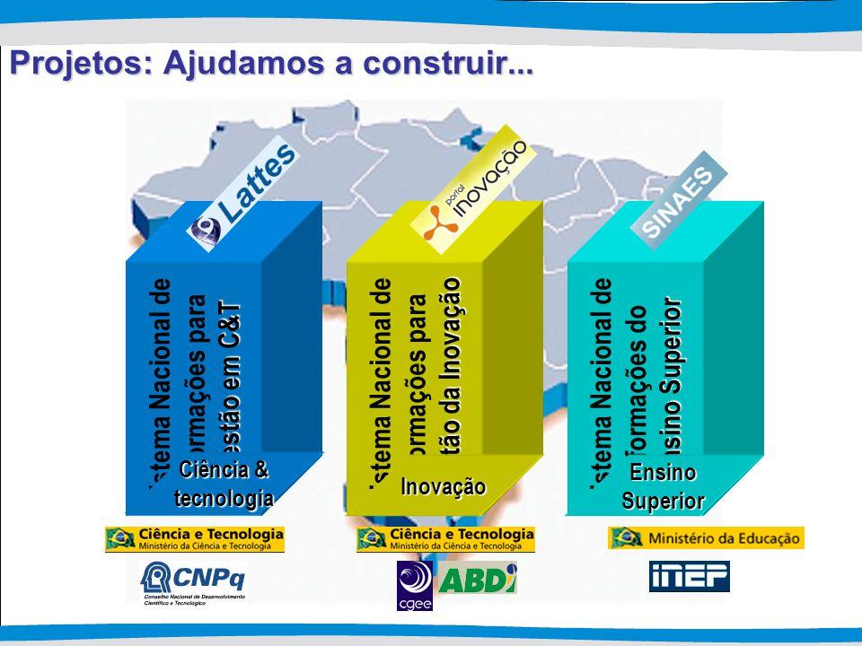 Sistema Nacional de Informações para Gestão em C&T Sistema Nacional de Informações para Gestão da Inovação Sistema Nacional de Ensino Superior Informa