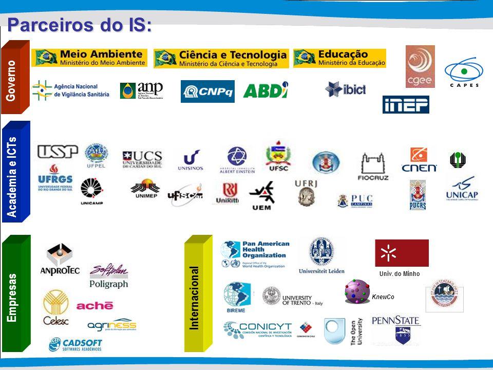 Parceiros do IS: Governo Academia e ICTs EmpresasInternacional KnewCo Univ. do Minho