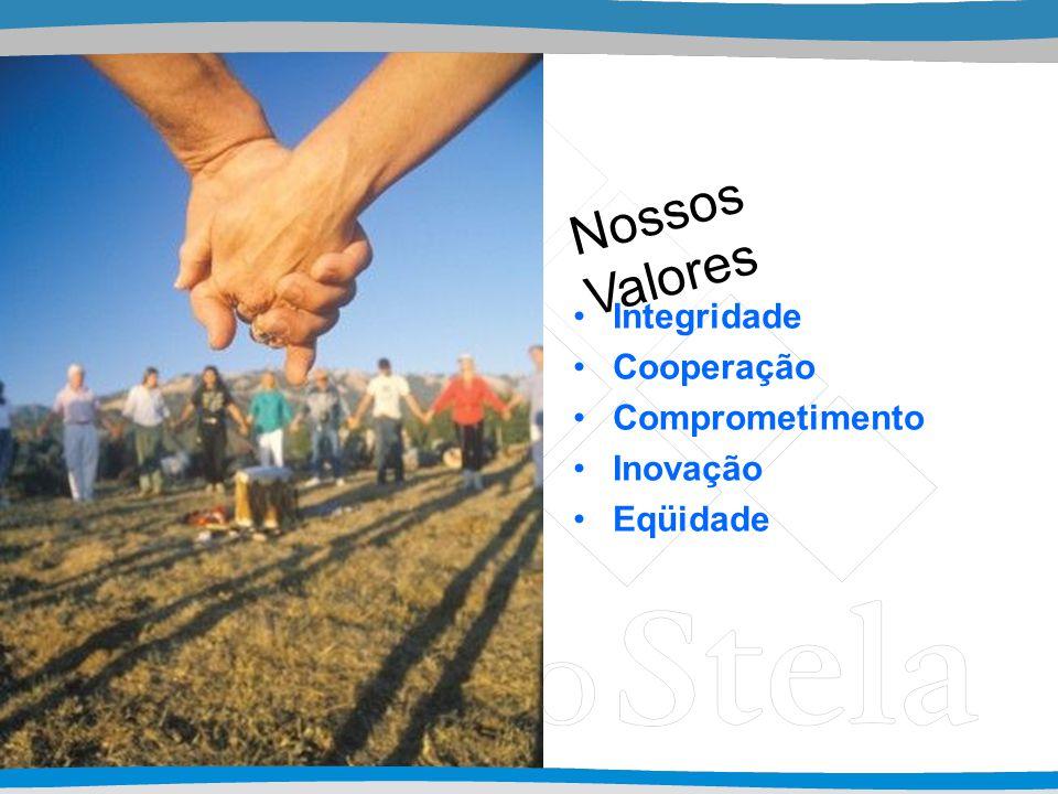 Integridade Cooperação Comprometimento Inovação Eqüidade Nossos Valores