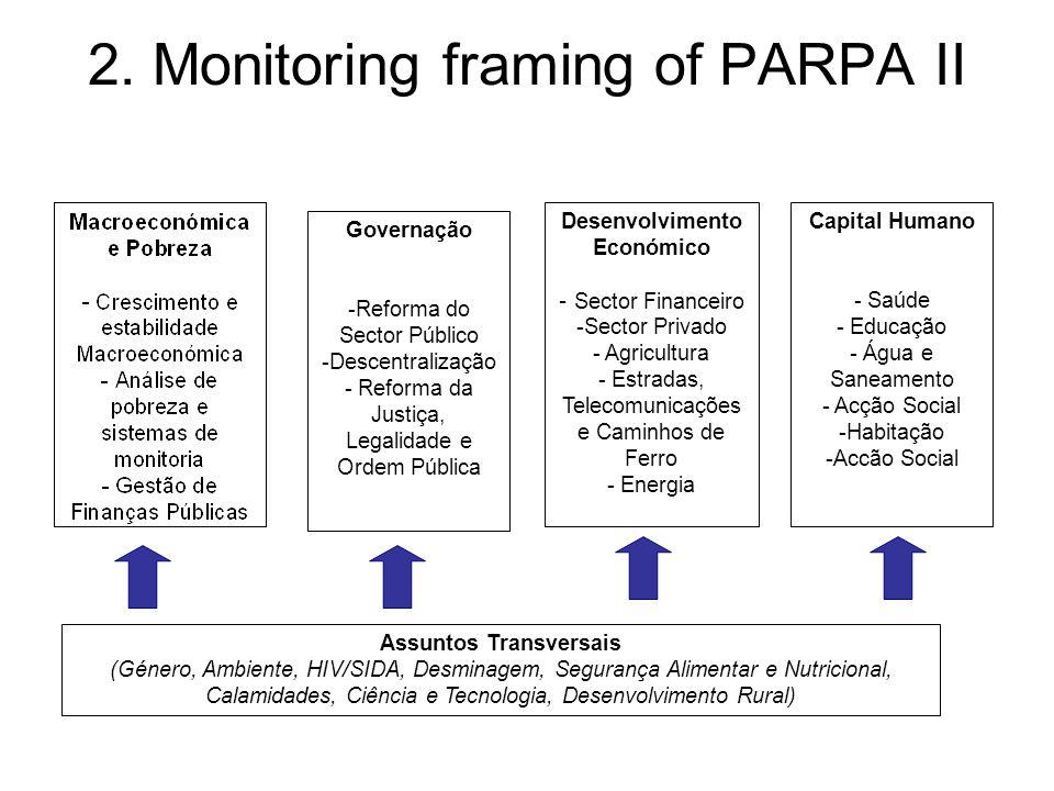 2. Monitoring framing of PARPA II Governação -Reforma do Sector Público -Descentralização - Reforma da Justiça, Legalidade e Ordem Pública Desenvolvim