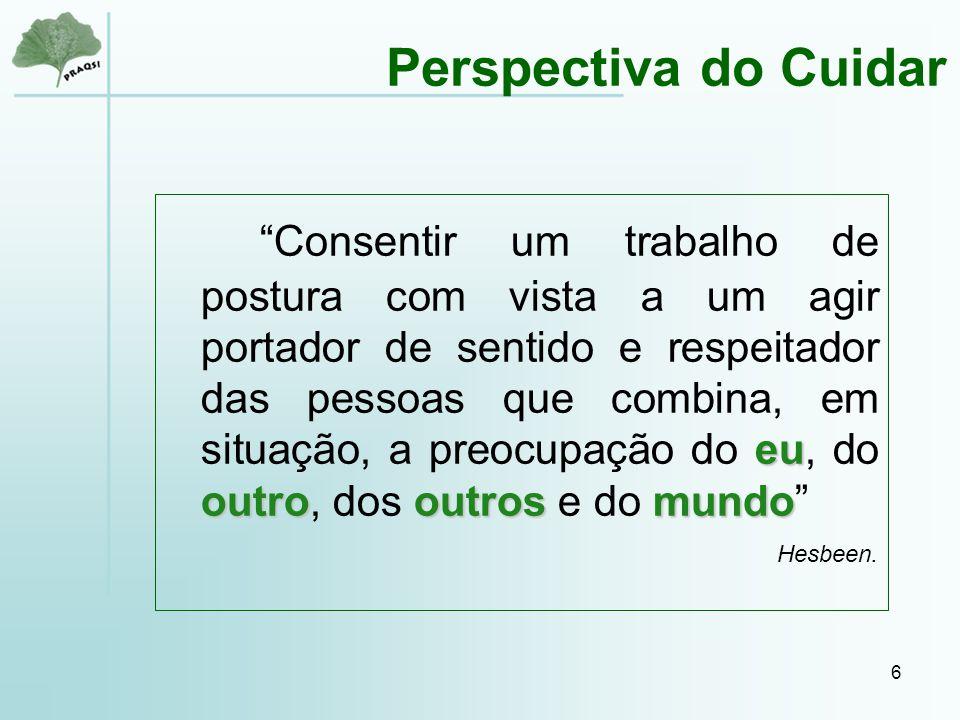 27 2003 Seminário Itinerante Lisboa « A Complexidade das situações clínicas...Inovação na Prática de Cuidados.