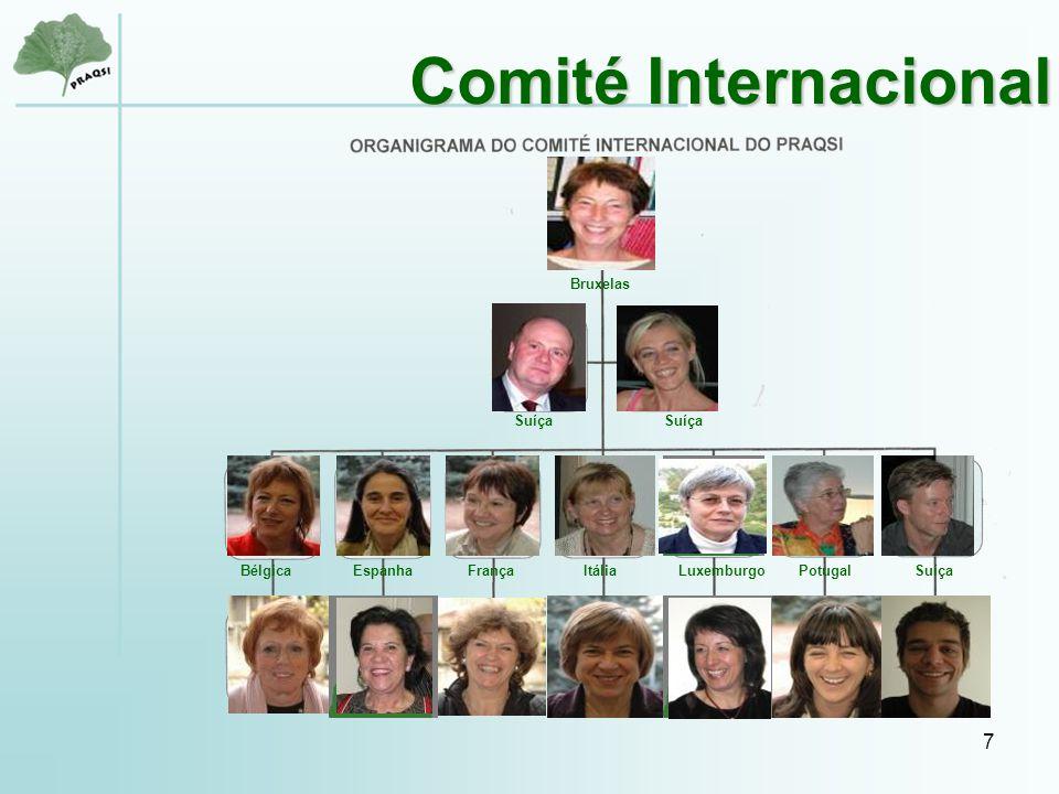 7 Comité Internacional Bruxelas Suíça BélgicaEspanhaFrançaItáliaLuxemburgoPotugalSuíça