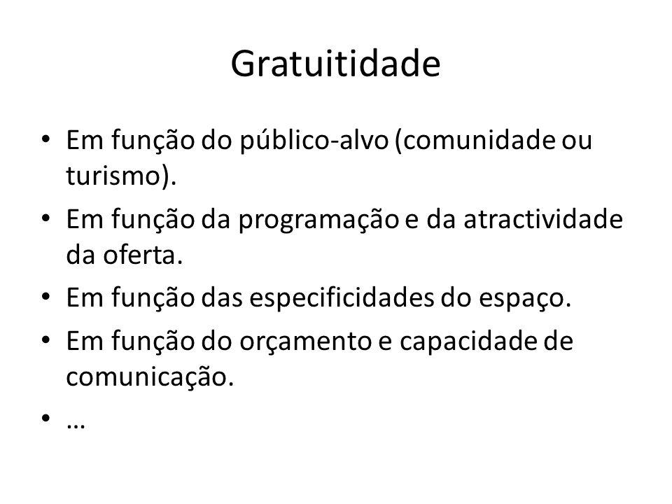 Gratuitidade Em função do público-alvo (comunidade ou turismo).