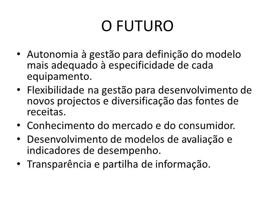 O FUTURO Autonomia à gestão para definição do modelo mais adequado à especificidade de cada equipamento.