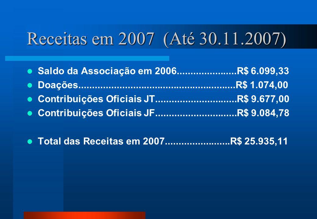 Receitas em 2007 (Até 30.11.2007) Saldo da Associação em 2006......................R$ 6.099,33 Doações..........................................................R$ 1.074,00 Contribuições Oficiais JT..............................R$ 9.677,00 Contribuições Oficiais JF..............................R$ 9.084,78 Total das Receitas em 2007........................R$ 25.935,11