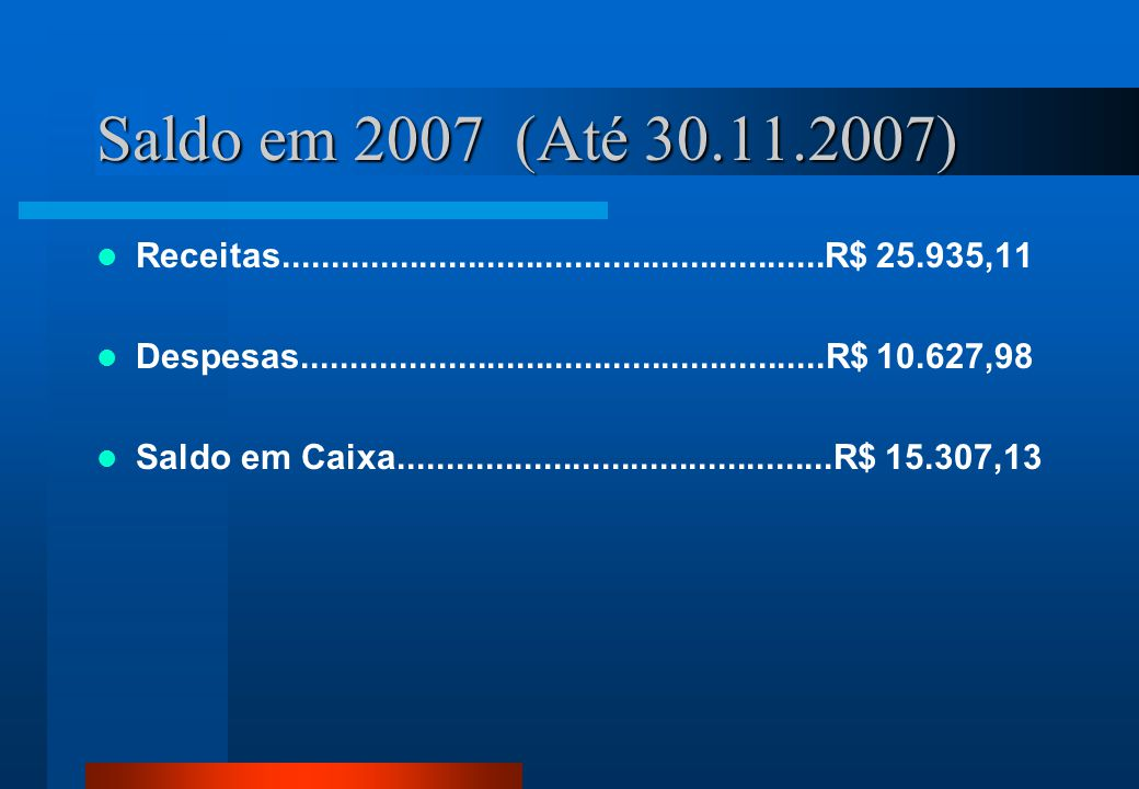 Saldo em 2007 (Até 30.11.2007) Receitas........................................................R$ 25.935,11 Despesas......................................................R$ 10.627,98 Saldo em Caixa.............................................R$ 15.307,13