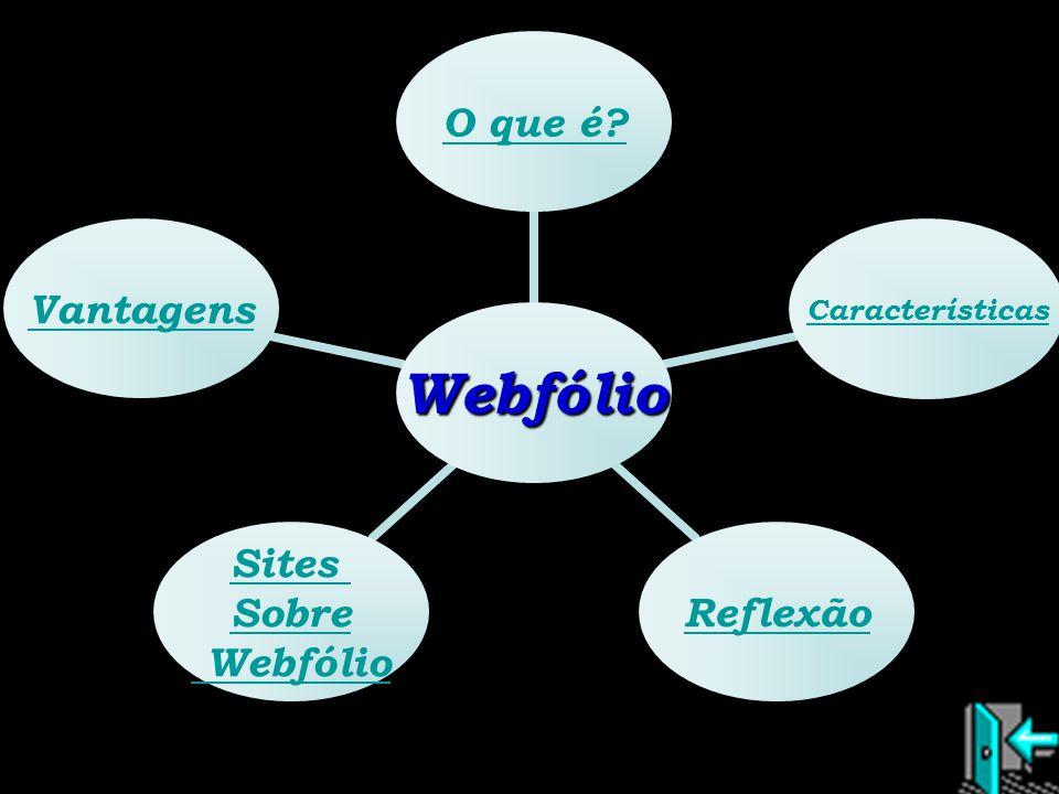 Webfólio O que é?CaracterísticasReflexão Sites Sobre Webfólio Vantagens Sair
