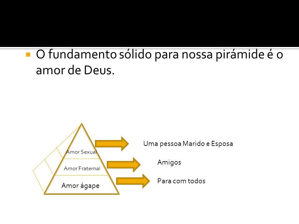  O fundamento sólido para nossa pirámide é o amor de Deus. Uma pessoa Marido e Esposa Amigos Para com todos Amor Sexual Amor Fraternal Amor ágape