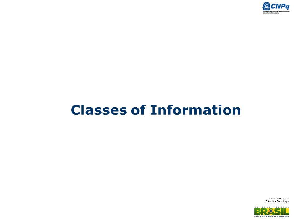 Ministério da Ciência e Tecnologia Classes of Information - Integracao com a base do DOI 01/2006 : validacao da existência do DOI junto ao proxy dx.doi.org (ainda sem recuperacao de metadados) 07/2007 : recuperacao de metadados junto ao Crossref.org - Integracao com a base do Scielo 2001 : geração dos links entre CNPq e Scielo (processamento em lote) 2008 : registro do número de citações no Scielo (módulo Citações) 2012 : recuperacao do numero de citacoes (buscatextual) - Integracao com a base Scopus 2008 : registro do número de citações no Scopus (módulo Citações) 2009 : recuperação do número de citações (buscatextual) - Integracao com a base ISI 2008 : registro do número de citações no ISI (módulo Citações) 2009 : recuperação do número de citações (buscatextual) - Integracao com o INPI 02/2001 : primeira troca de informações entre o CV Lattes x INPI (troca de arquivos - processmento em lote) 07/2012 : recuperacao dos metadados das patentes junto ao INPI (serviço on-line) - Validacao junto a RFB 2009 : Validacao junto a RFB - Integracao com a base de cursos da CAPES 2009 : exibição do conceito do curso - Validacao dos orientadores 09/2006 : validação entre orientados e orientadores