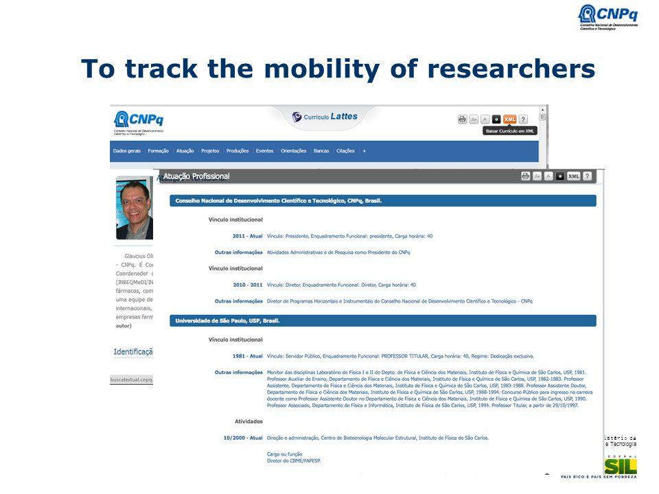 Ministério da Ciência e Tecnologia To track the mobility of researchers