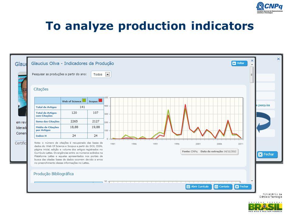 Ministério da Ciência e Tecnologia To analyze production indicators