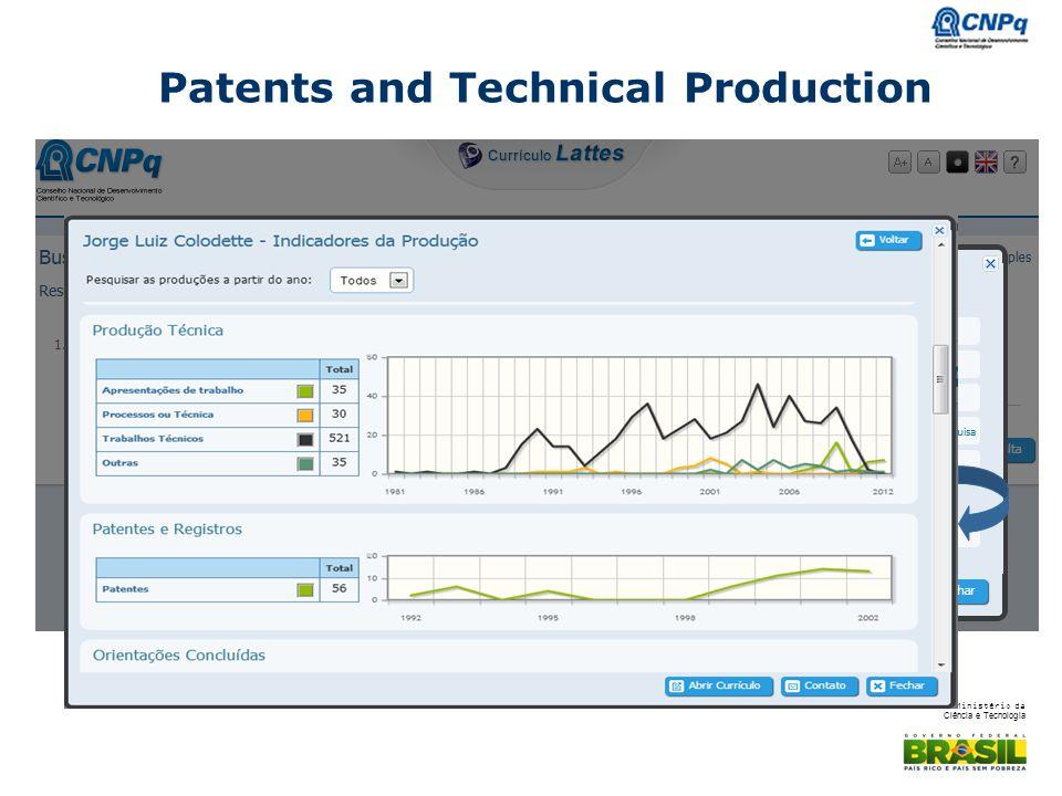 Ministério da Ciência e Tecnologia Patents and Technical Production
