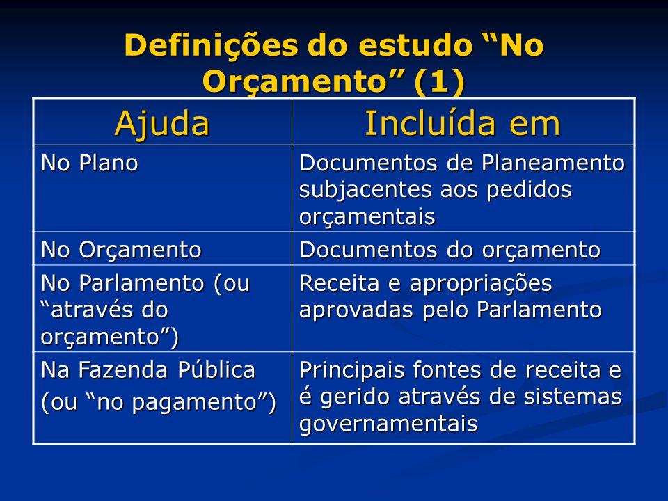 Definições do estudo No Orçamento (1) Ajuda Incluída em No Plano Documentos de Planeamento subjacentes aos pedidos orçamentais No Orçamento Documentos do orçamento No Parlamento (ou através do orçamento ) Receita e apropriações aprovadas pelo Parlamento Na Fazenda Pública (ou no pagamento ) Principais fontes de receita e é gerido através de sistemas governamentais