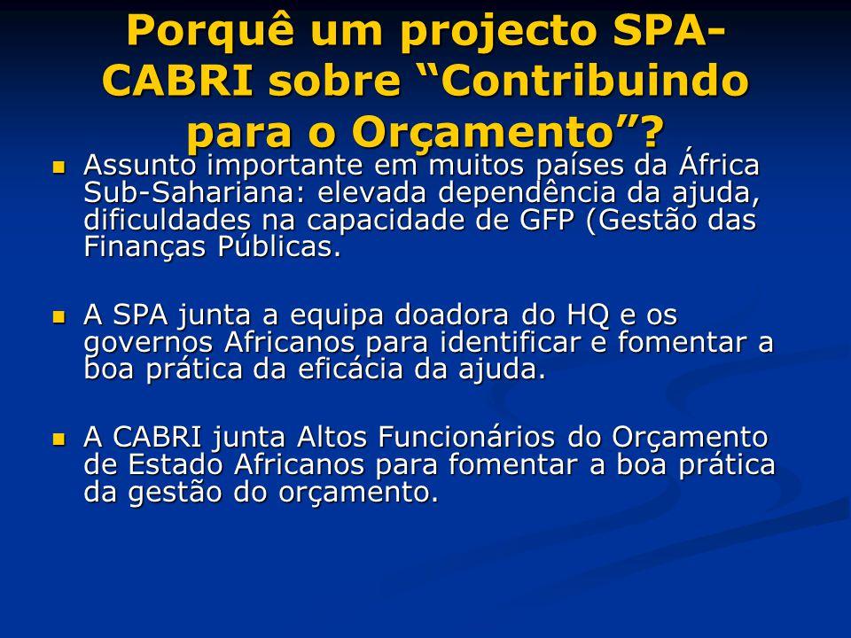 Porquê um projecto SPA- CABRI sobre Contribuindo para o Orçamento .