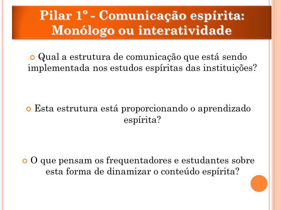 Qual a estrutura de comunicação que está sendo implementada nos estudos espíritas das instituições? Esta estrutura está proporcionando o aprendizado e