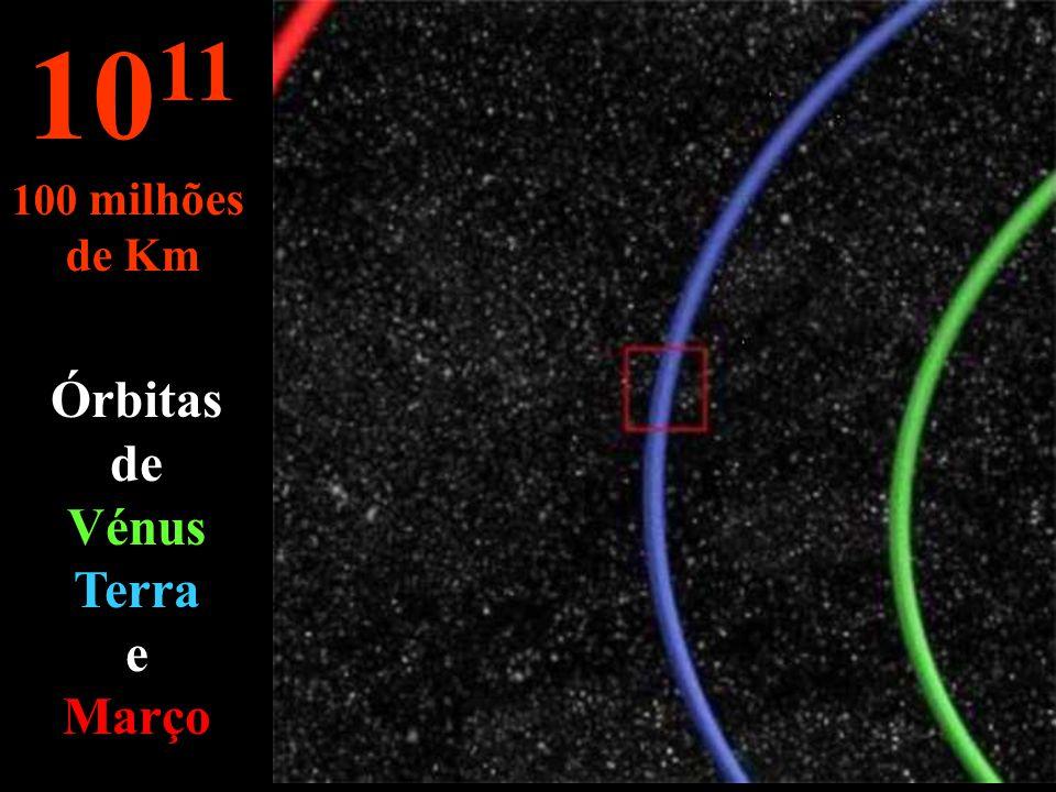 Azul, uma parte da órbita da Terra... 10 10 milhões de Km