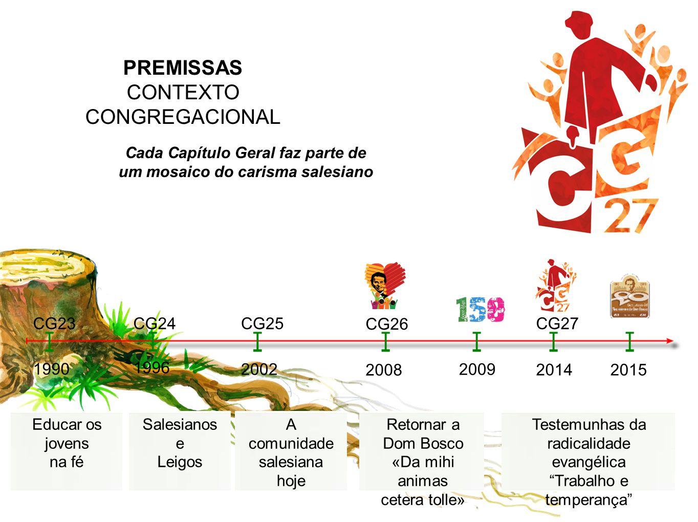 PREMISSAS CONTEXTO CONGREGACIONAL Cada Capítulo Geral faz parte de um mosaico do carisma salesiano CG23CG24CG25 CG26 CG27 1990 1996 2002 2008 2009 201