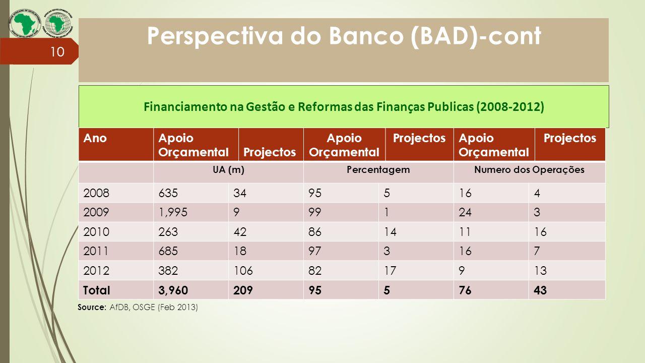 Perspectiva do Banco (BAD)-cont Financiamento na Gestão e Reformas das Finanças Publicas (2008-2012) 10 AnoApoio Orçamental Projectos Apoio Orçamental
