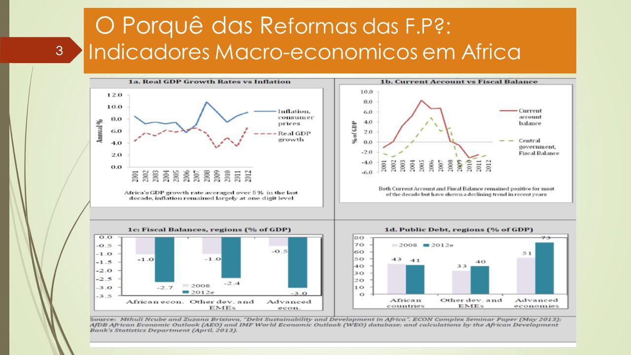 O Porquê das R eformas das F.P?: Indicadores Macro-economicos em Africa 3