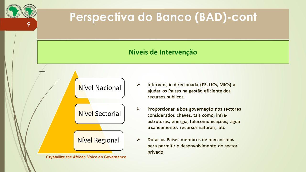 Perspectiva do Banco (BAD)-cont — Niveis de Intervenção  Intervenção direcionada (FS, LICs, MICs) a ajudar os Países na gestão eficiente dos recursos